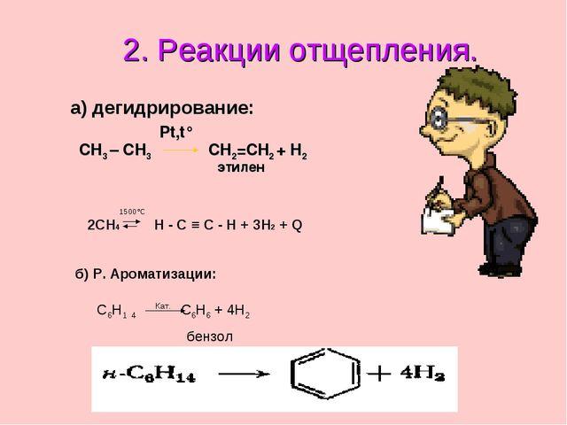 2. Реакции отщепления. а) дегидрирование: CH3 – CH3 Pt,t° CH2=CH2 + H2 этилен...