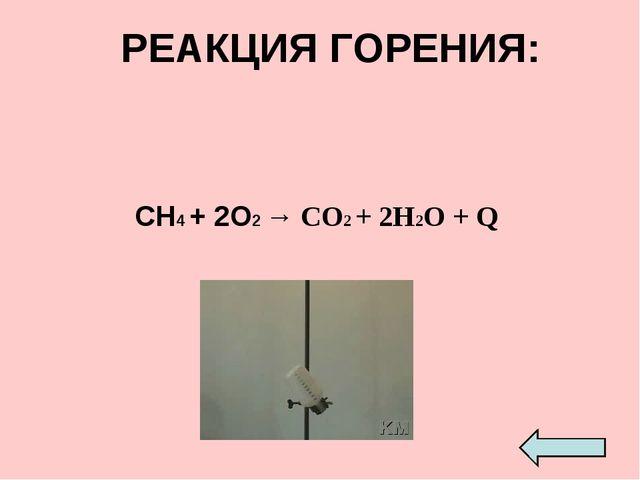 РЕАКЦИЯ ГОРЕНИЯ: CH4 + 2O2 → CO2 + 2H2O + Q