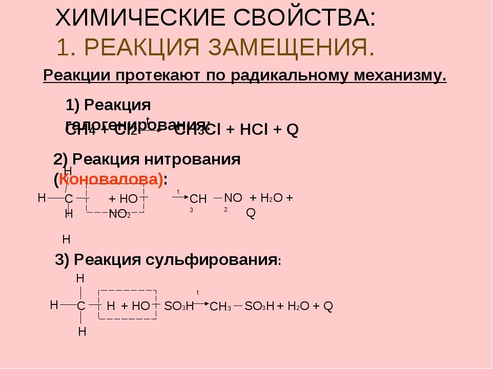 СН4 + Сl2 CH3Cl + HCl + Q t Реакции протекают по радикальному механизму. С Н...