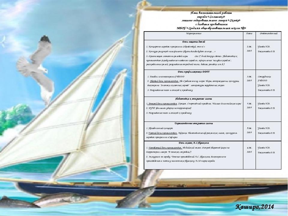 План воспитательной работы отряда «Солнышко» летнего оздоровительного лагеря...