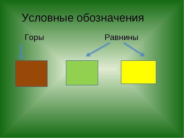 Условные обозначения Горы Равнины
