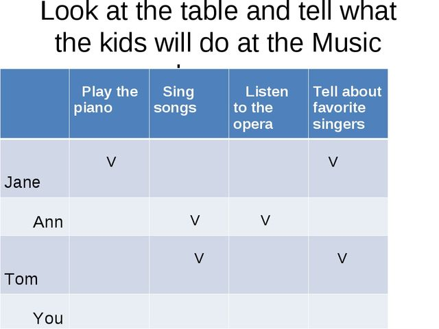 Look at the table and tell what the kids will do at the Music lesson.  Play...