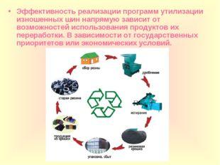 Эффективность реализации программ утилизации изношенных шин напрямую зависит