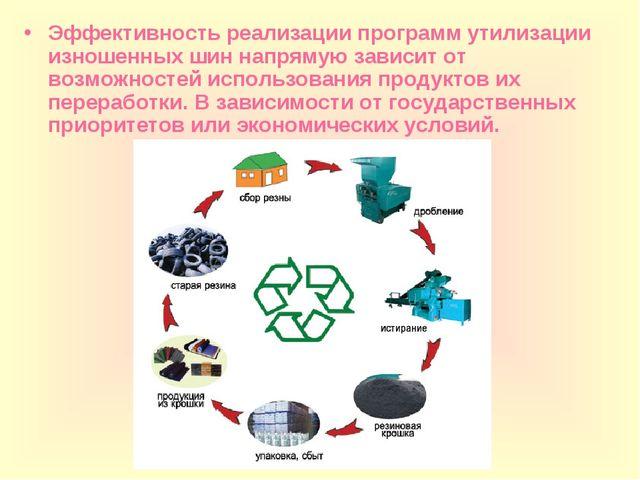 Эффективность реализации программ утилизации изношенных шин напрямую зависит...