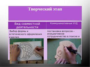 Творческий этап Вид совместной деятельности КоммуникативныеУУД Выбор формы и