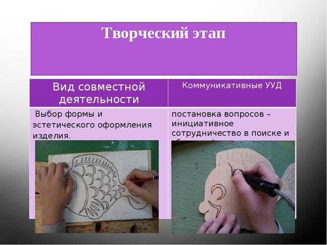 Творческий этап Вид совместной деятельности КоммуникативныеУУД Выбор формы и...