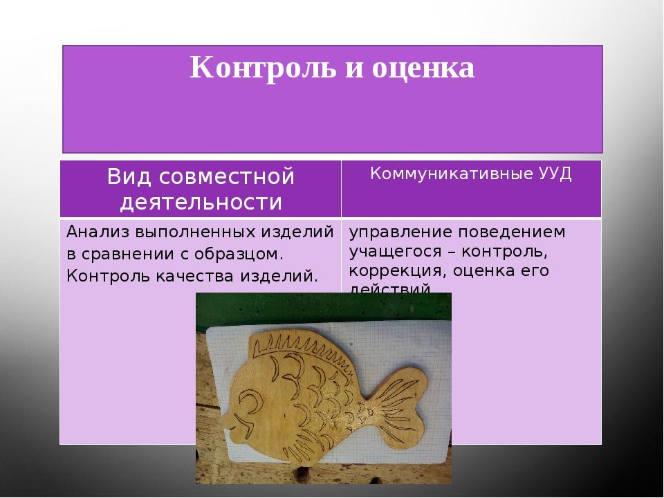 Контроль и оценка Вид совместной деятельности КоммуникативныеУУД Анализ выпол...