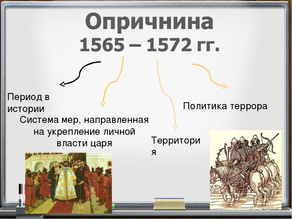 Период в истории Территория Политика террора Система мер, направленная на укр...