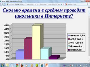 Сколько времени в среднем проводят школьники в Интернете?