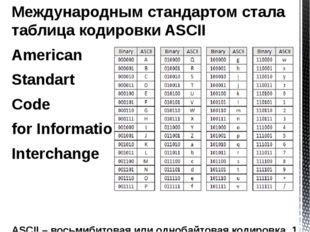 Международным стандартом стала таблица кодировки ASCII American Standart Code