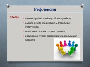 ЭТАПЫ: анализ трудностей и проблем в работе; оценка вклада микрогрупп и отдел