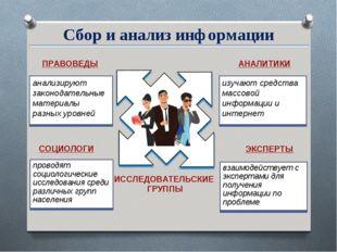 анализируют законодательные материалы разных уровней ИССЛЕДОВАТЕЛЬСКИЕ ГРУППЫ