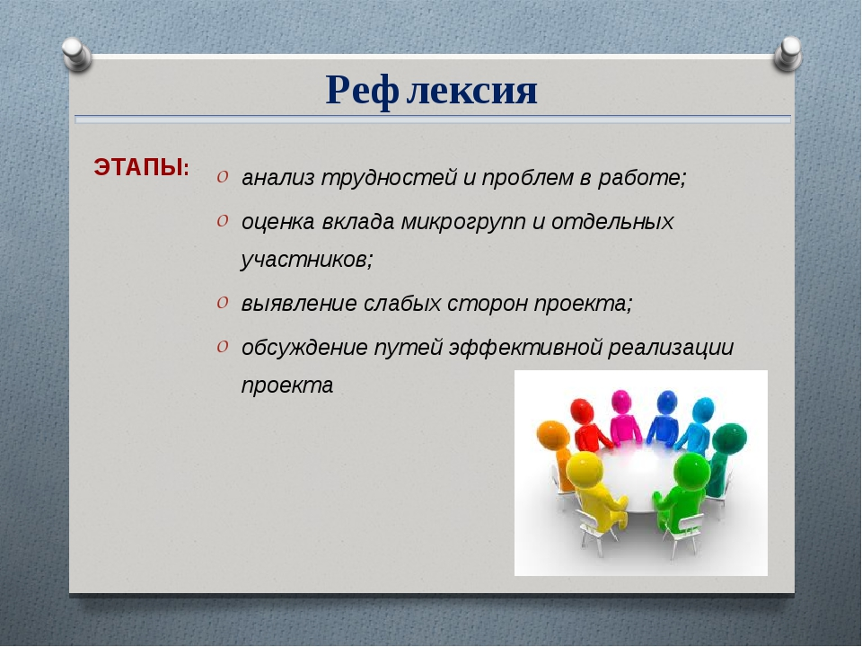 ЭТАПЫ: анализ трудностей и проблем в работе; оценка вклада микрогрупп и отдел...