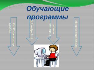 Обучающие программы 11С1С: репетитор алгебра 11Алгебра 7-11 Живая геометрия А