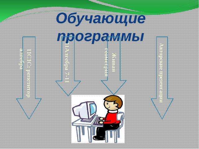 Обучающие программы 11С1С: репетитор алгебра 11Алгебра 7-11 Живая геометрия А...