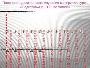 План последовательного изучения материала курса «Подготовка к ЕГЭ по химии»