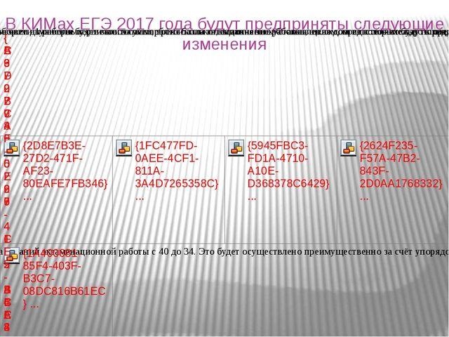 В КИМах ЕГЭ 2017 года будут предприняты следующие изменения