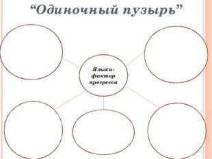 """""""Одиночный пузырь"""" Языки-фактор прогресса"""