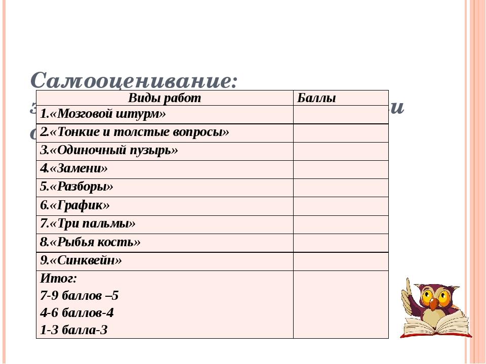 Самооценивание: заполните таблицу критерии оценок Виды работ Баллы 1.«Мозгово...