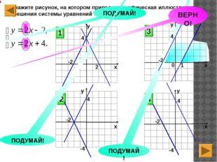 Укажите рисунок, на котором приведена графическая иллюстрация решения систем