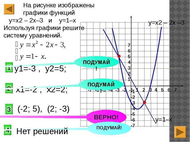 3 1 2 На рисунке изображены графики функций у=х2 – 2х–3 и у=1–х Используя гр...
