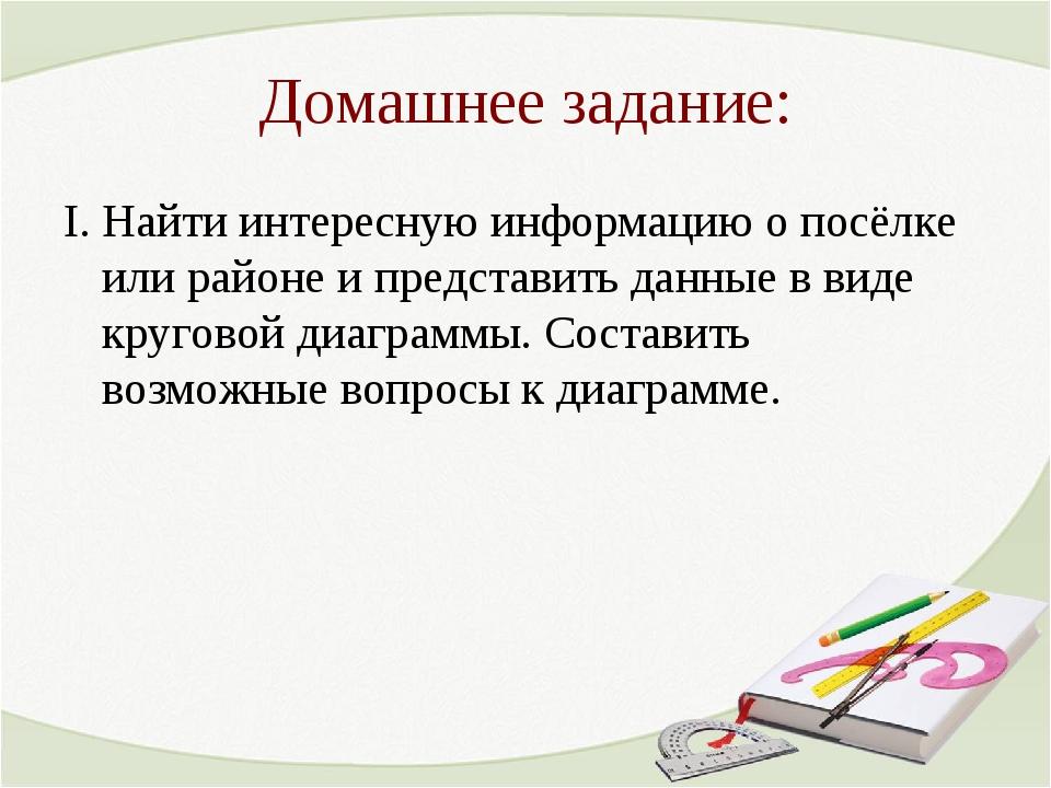 Домашнее задание: Найти интересную информацию о посёлке или районе и представ...