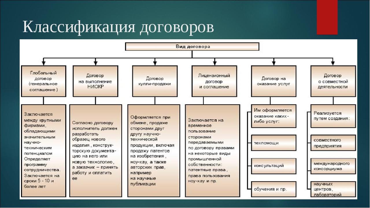 Классификация и виды электрошокеров примеры