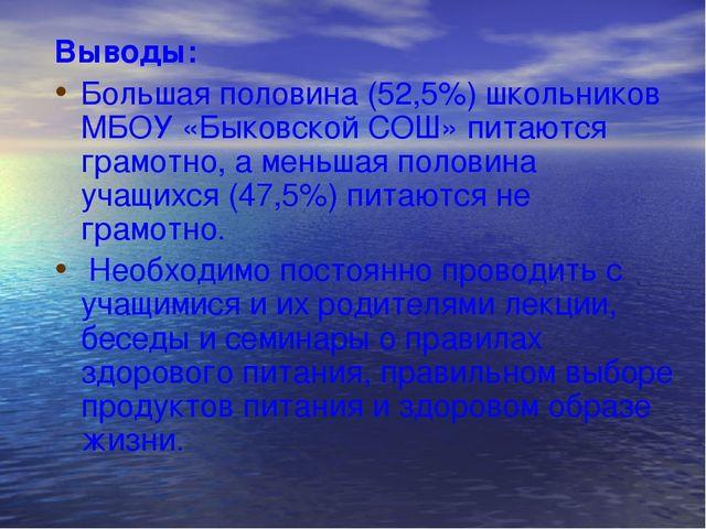 Выводы: Большая половина (52,5%) школьников МБОУ «Быковской СОШ» питаются гра...