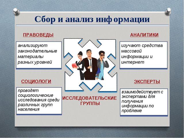 анализируют законодательные материалы разных уровней ИССЛЕДОВАТЕЛЬСКИЕ ГРУППЫ...