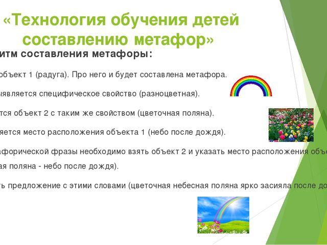 «Технология обучения детей составлению метафор» алгоритм составления метафор...