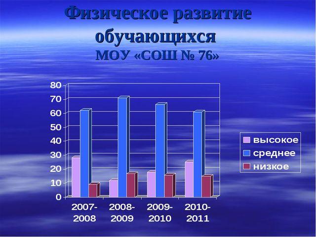 Физическое развитие обучающихся МОУ «СОШ № 76»