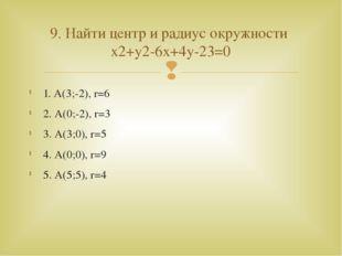 1. А(3;-2), r=6 2. А(0;-2), r=3 3. А(3;0), r=5 4. А(0;0), r=9 5. А(5;5), r=4