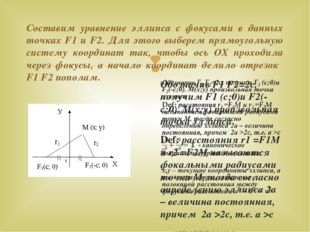 Составим уравнение эллипса с фокусами в данных точках F1 и F2. Для этого выбе