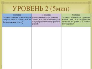 УРОВЕНЬ 2 (5мин) 