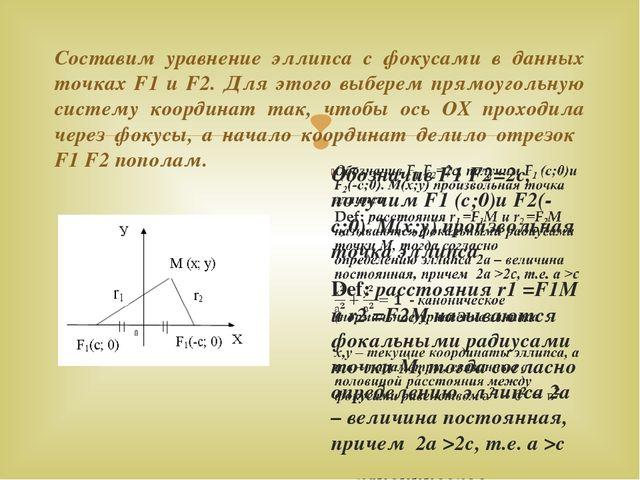 Составим уравнение эллипса с фокусами в данных точках F1 и F2. Для этого выбе...