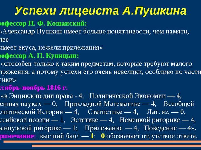 Успехи лицеиста А.Пушкина Профессор Н. Ф. Кошанский: «Александр Пушкин имеет...
