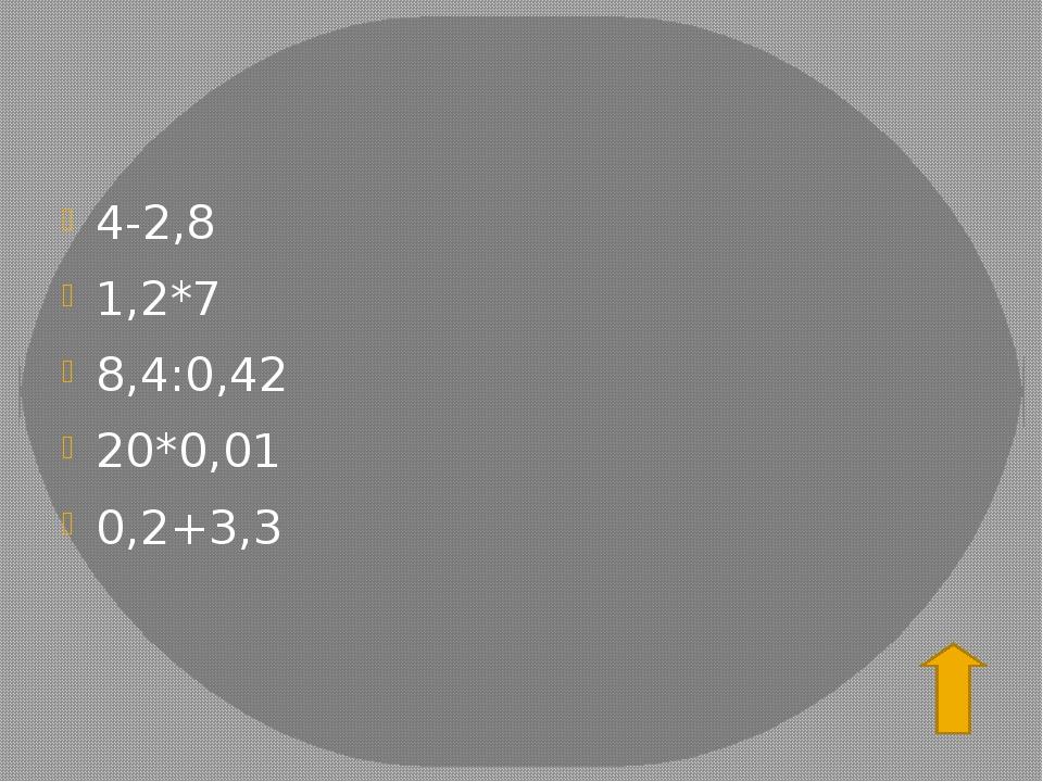 Периметр квадрата равен 8 см, найдите периметр квадрата, у которого сторона в...