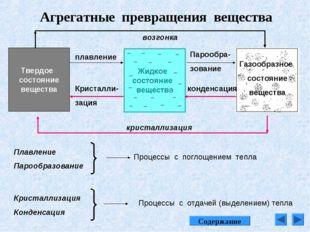 Агрегатные превращения вещества Твердое состояние вещества Газообразное состо