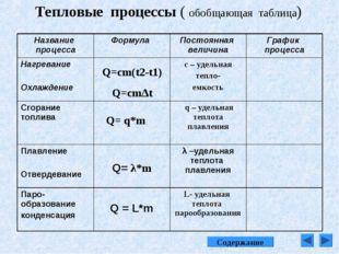 Q=cm(t2-t1) Q=cm∆t Q= q*m Тепловые процессы ( обобщающая таблица) Содержание