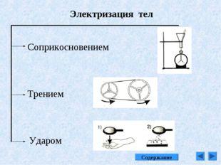 Электризация тел Соприкосновением Трением Ударом Содержание