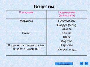 Вещества Содержание ПроводникиНепроводники (диэлектрики) МеталлыПластмассы