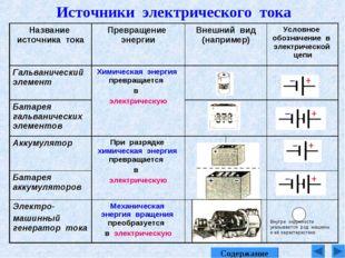 Источники электрического тока Содержание Название источника токаПревращение