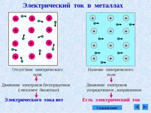 Электрический ток в металлах Отсутствие электрического поля + + + + + + + + +