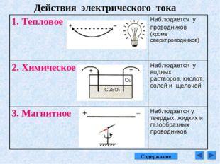 Действия электрического тока Содержание 1. ТепловоеНаблюдается у проводников