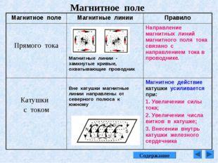 Магнитное поле Содержание Магнитное полеМагнитные линииПравило Прямого тока