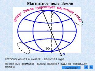 Магнитное поле Земли N S С Ю Кратковременная аномалия - магнитная буря Постоя