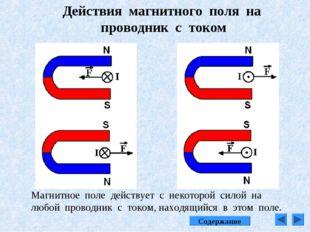 Действия магнитного поля на проводник с током Магнитное поле действует с неко