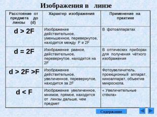 Изображения в линзе Содержание Расстояние от предмета до линзы (d)Характер и
