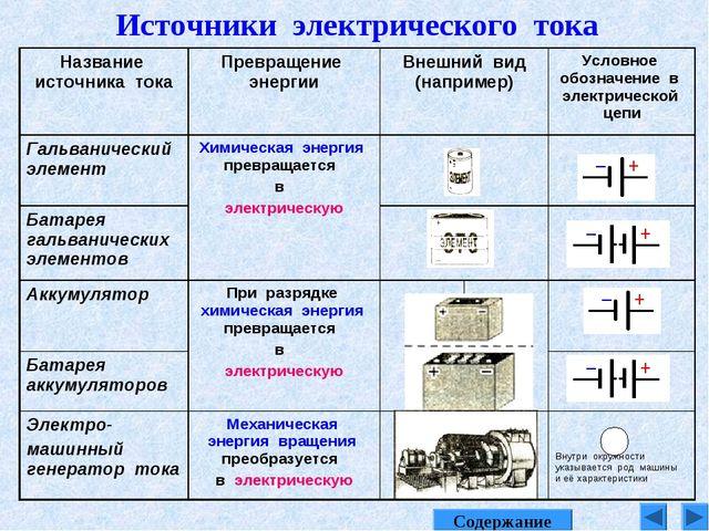 Источники электрического тока Содержание Название источника токаПревращение...