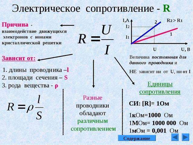 Зависит от: 1. длины проводника –l 2. площади сечения – S 3. рода вещества -...
